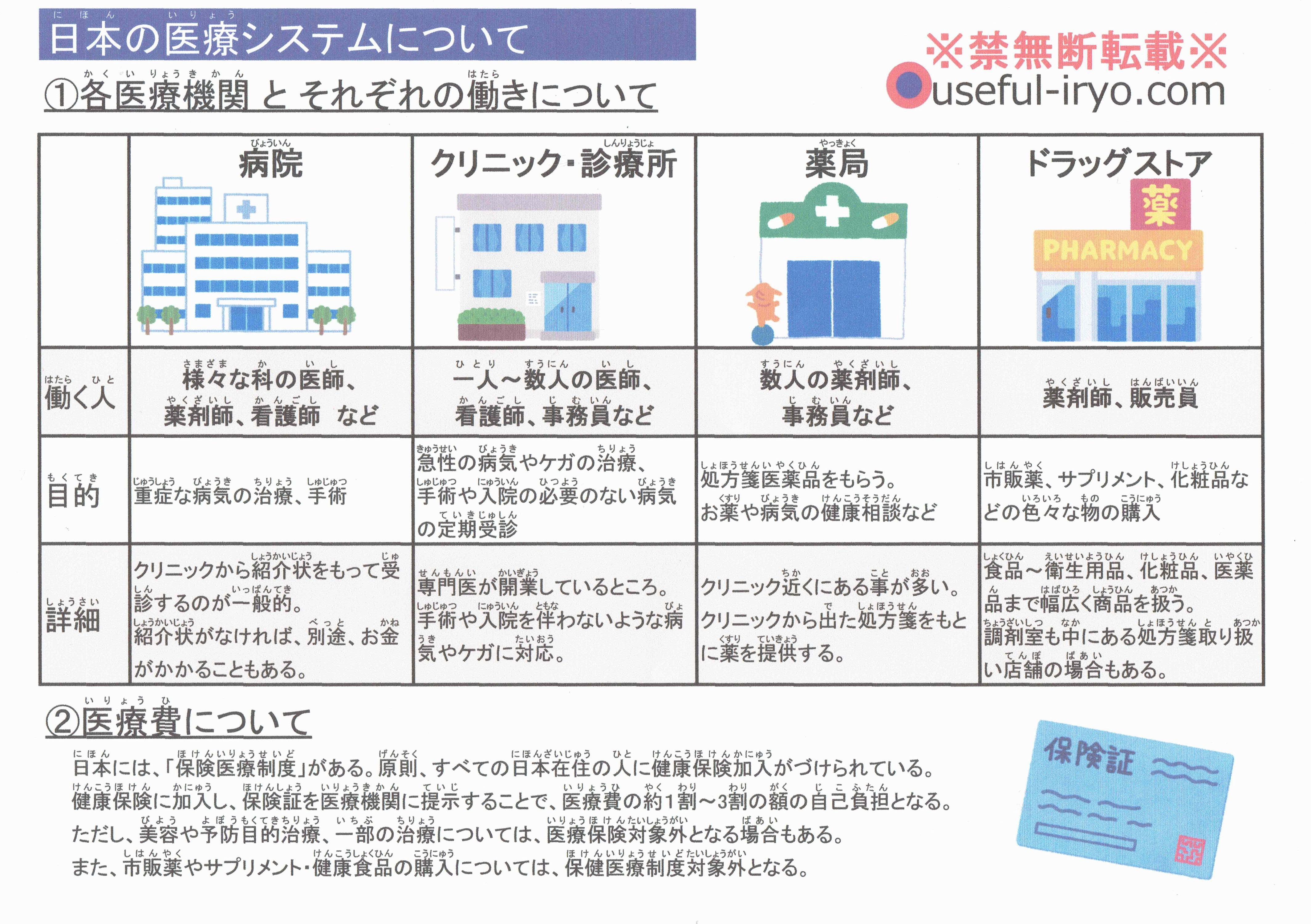 日本の医療システム(日本語1)