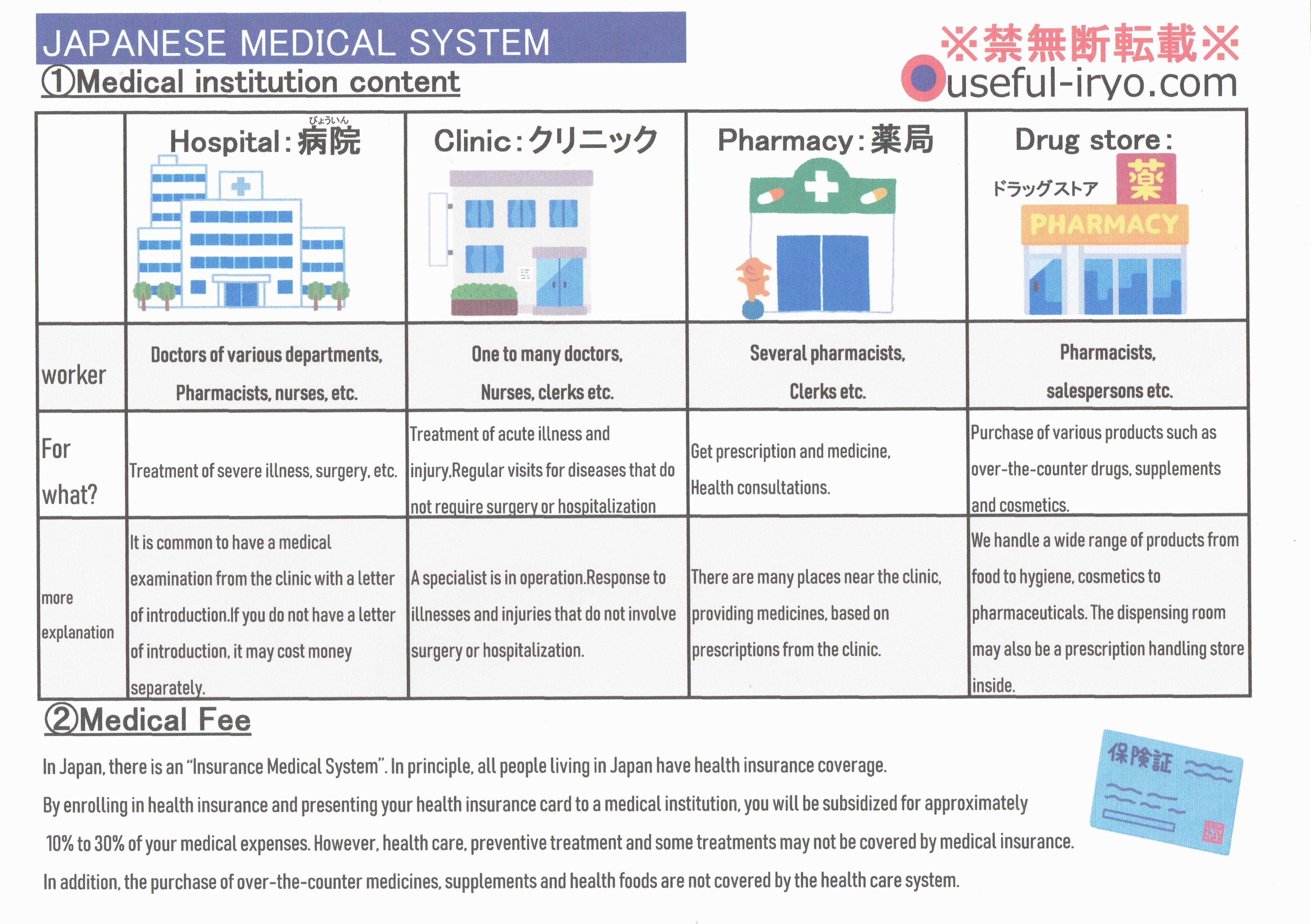 日本の医療システム(英語1)
